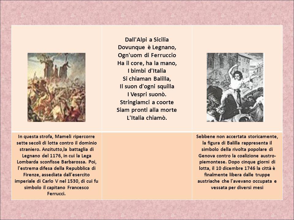 Dall Alpi a Sicilia Dovunque è Legnano, Ogn uom di Ferruccio Ha il core, ha la mano, I bimbi d Italia Si chiaman Balilla, Il suon d ogni squilla I Vespri suonò. Stringiamci a coorte Siam pronti alla morte L Italia chiamò.