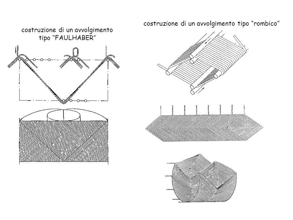 costruzione di un avvolgimento tipo rombico