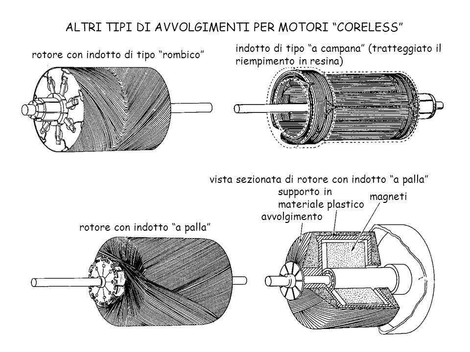 ALTRI TIPI DI AVVOLGIMENTI PER MOTORI CORELESS