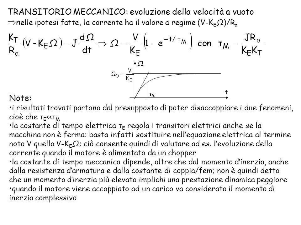 TRANSITORIO MECCANICO: evoluzione della velocità a vuoto nelle ipotesi fatte, la corrente ha il valore a regime (V-KEΩ)/Ra