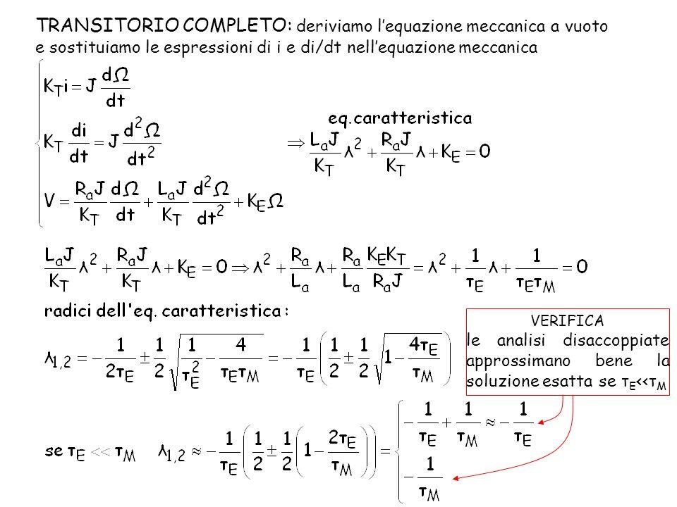 TRANSITORIO COMPLETO: deriviamo l'equazione meccanica a vuoto e sostituiamo le espressioni di i e di/dt nell'equazione meccanica