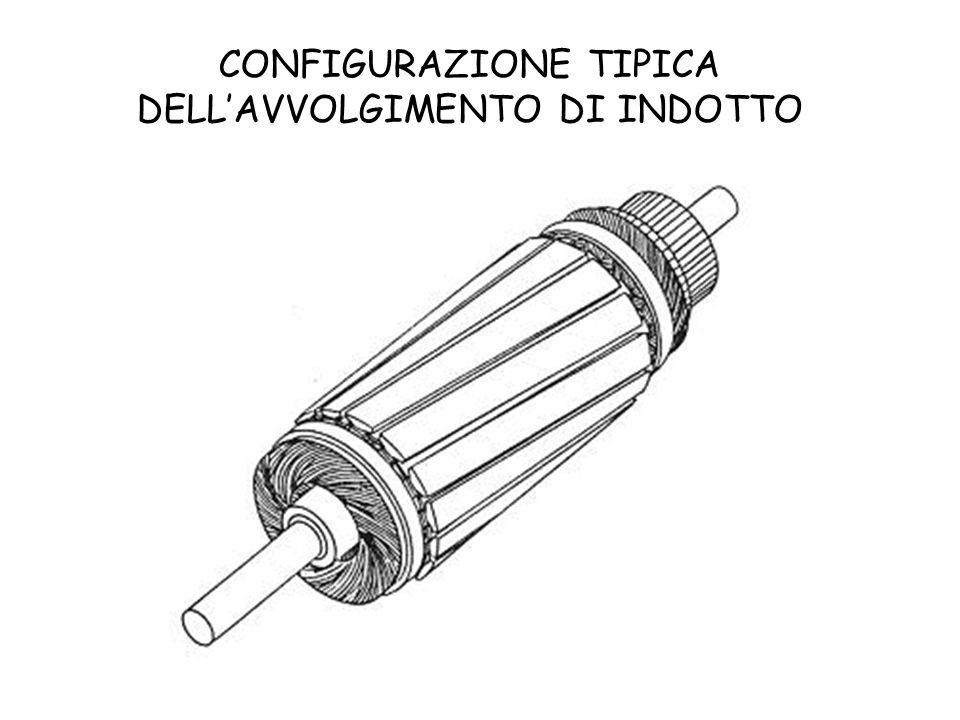 CONFIGURAZIONE TIPICA DELL'AVVOLGIMENTO DI INDOTTO