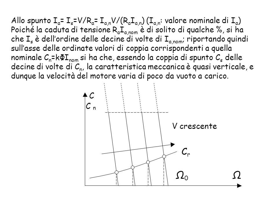 Allo spunto Ia= Is=V/Ra= Ia,nV/(RaIa,n) (Ia,n: valore nominale di Ia)