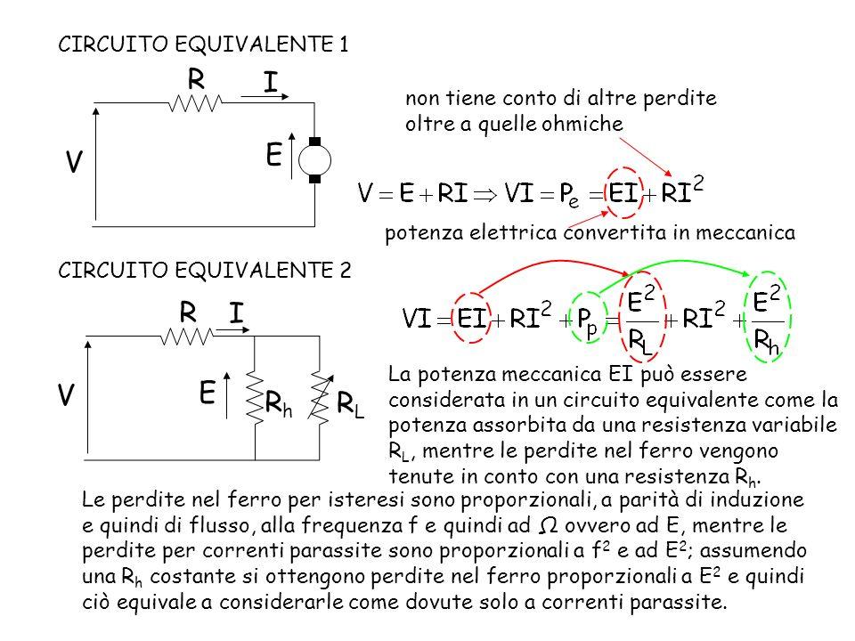 R I E V R I V E Rh RL CIRCUITO EQUIVALENTE 1