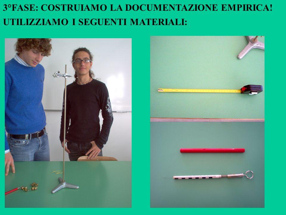 3°FASE: COSTRUIAMO LA DOCUMENTAZIONE EMPIRICA!