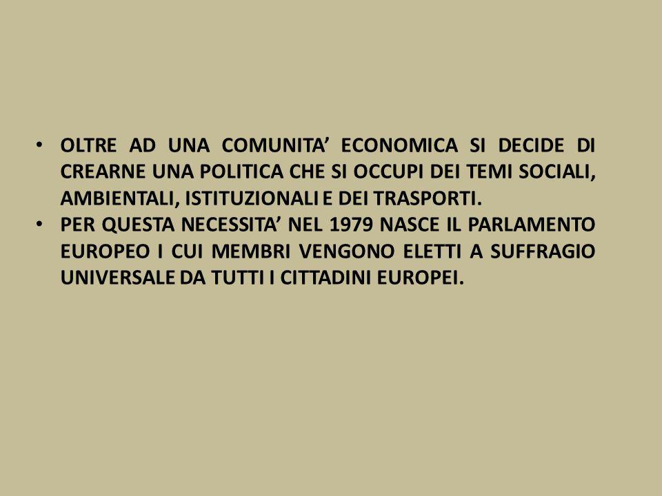 OLTRE AD UNA COMUNITA' ECONOMICA SI DECIDE DI CREARNE UNA POLITICA CHE SI OCCUPI DEI TEMI SOCIALI, AMBIENTALI, ISTITUZIONALI E DEI TRASPORTI.