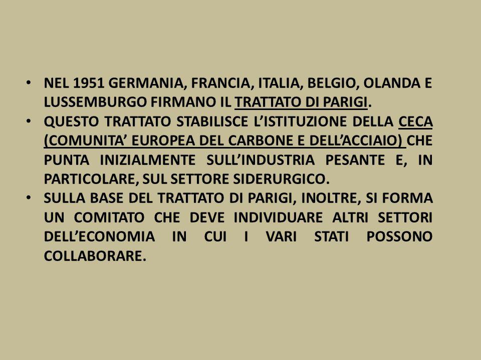 NEL 1951 GERMANIA, FRANCIA, ITALIA, BELGIO, OLANDA E LUSSEMBURGO FIRMANO IL TRATTATO DI PARIGI.