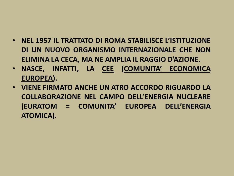 NEL 1957 IL TRATTATO DI ROMA STABILISCE L'ISTITUZIONE DI UN NUOVO ORGANISMO INTERNAZIONALE CHE NON ELIMINA LA CECA, MA NE AMPLIA IL RAGGIO D'AZIONE.