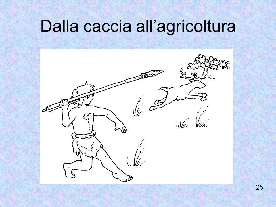 Dalla caccia all'agricoltura