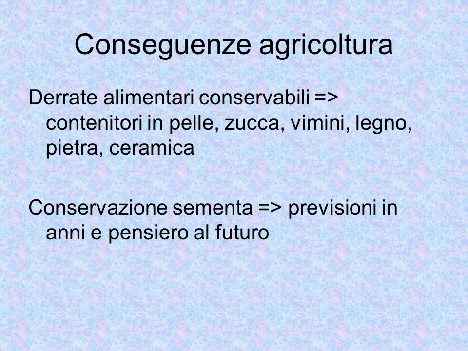 Conseguenze agricoltura