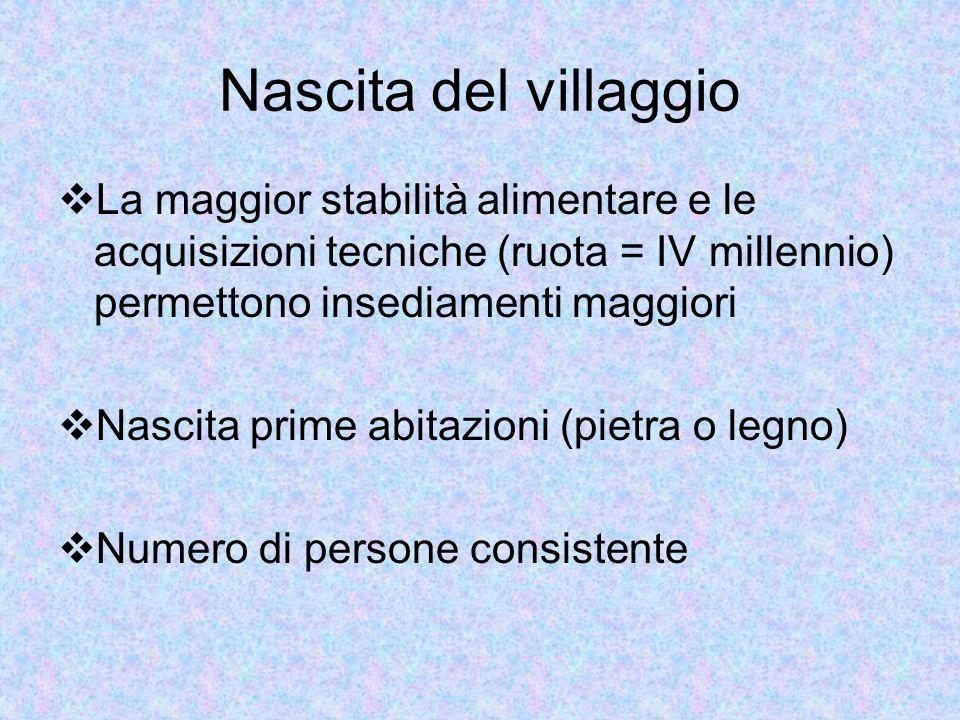 Nascita del villaggio La maggior stabilità alimentare e le acquisizioni tecniche (ruota = IV millennio) permettono insediamenti maggiori.