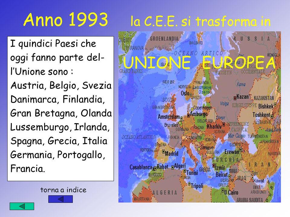 Anno 1993 la C.E.E. si trasforma in UNIONE EUROPEA