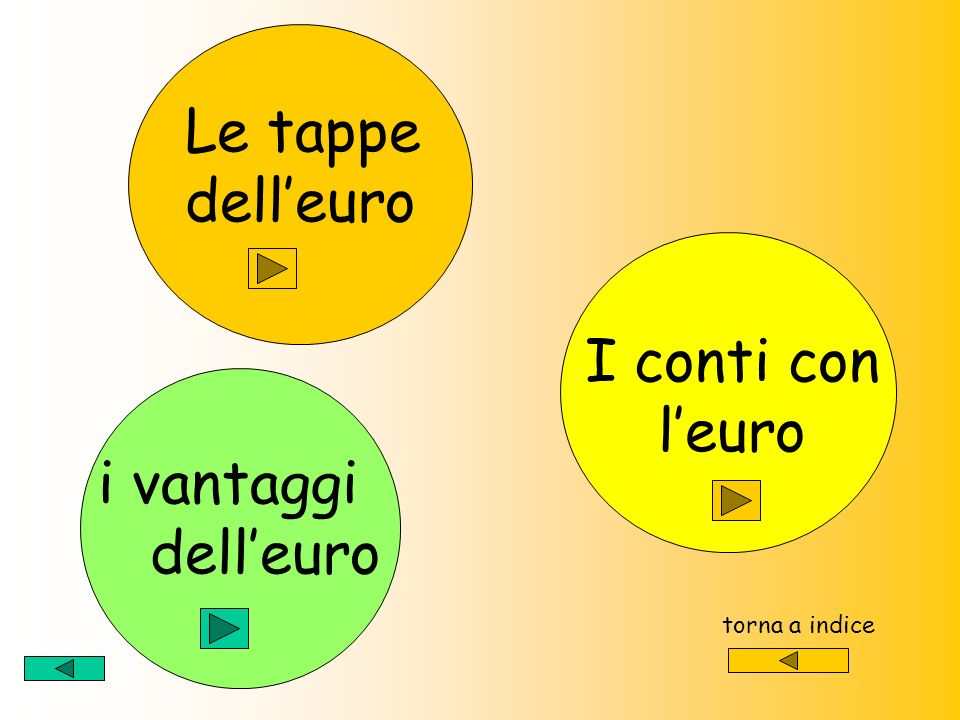 Le tappe dell'euro i vantaggi dell'euro