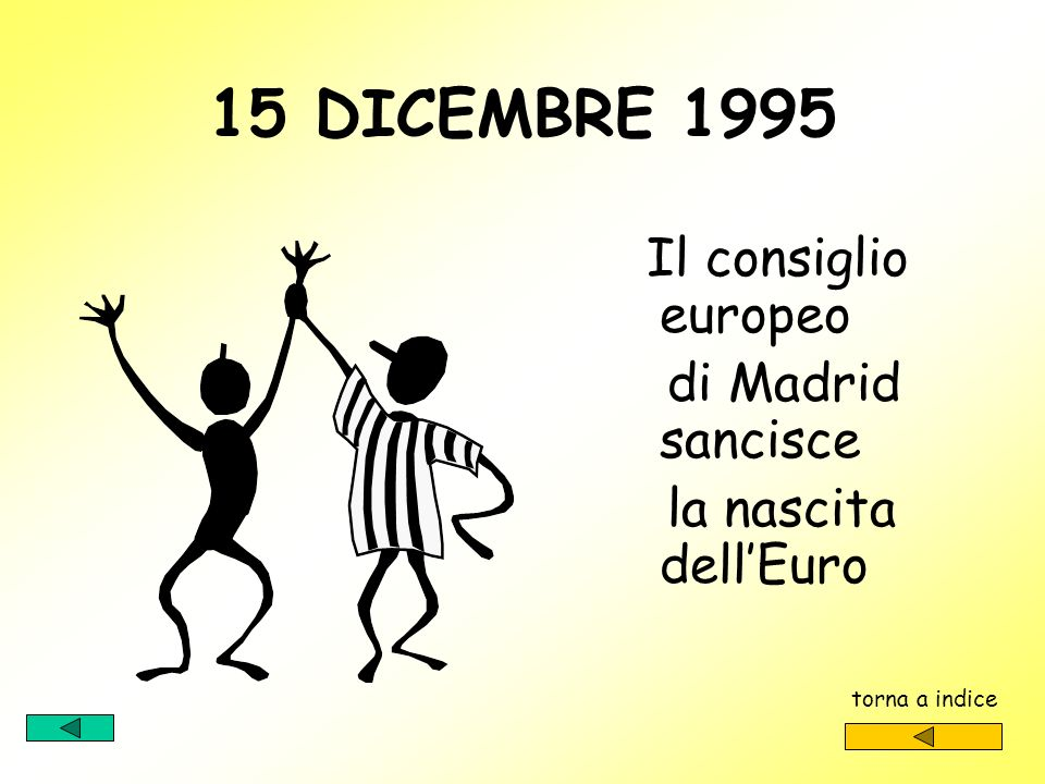 15 DICEMBRE 1995 di Madrid sancisce la nascita dell'Euro