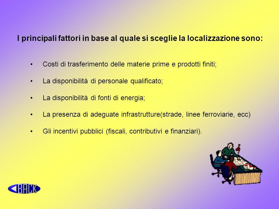 I principali fattori in base al quale si sceglie la localizzazione sono: