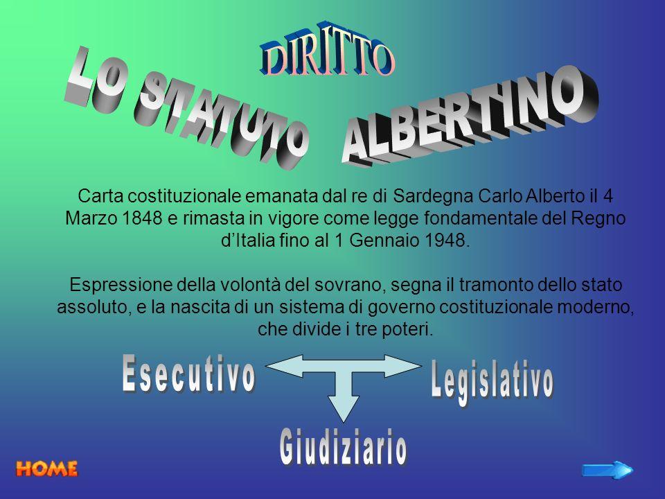 DIRITTO LO STATUTO ALBERTINO Esecutivo Legislativo Giudiziario
