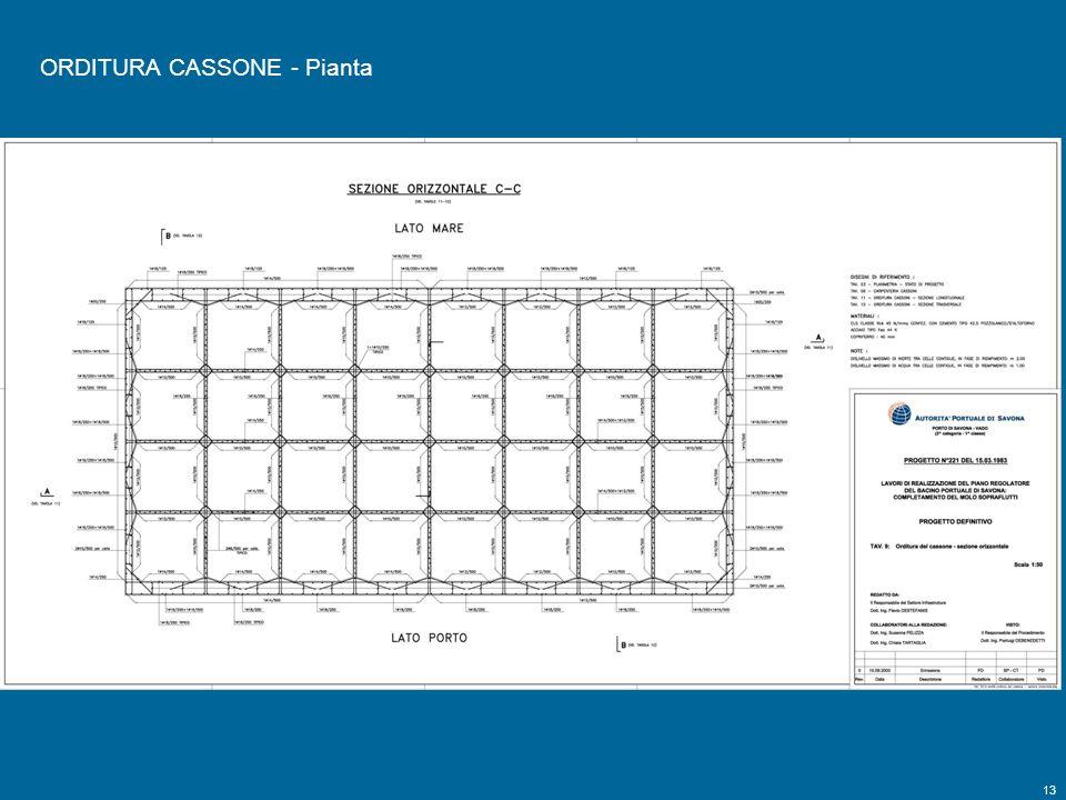 ORDITURA CASSONE - Pianta