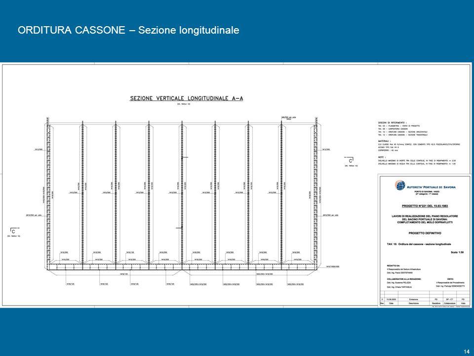 ORDITURA CASSONE – Sezione longitudinale