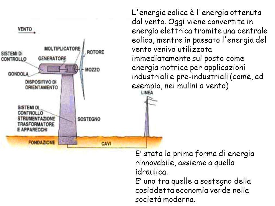 L energia eolica è l energia ottenuta dal vento