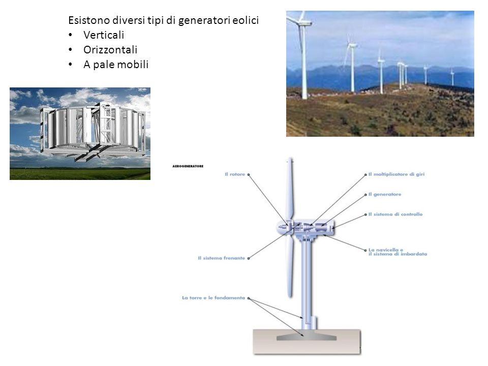Centrali eoliche ppt scaricare - Diversi tipi di energia ...