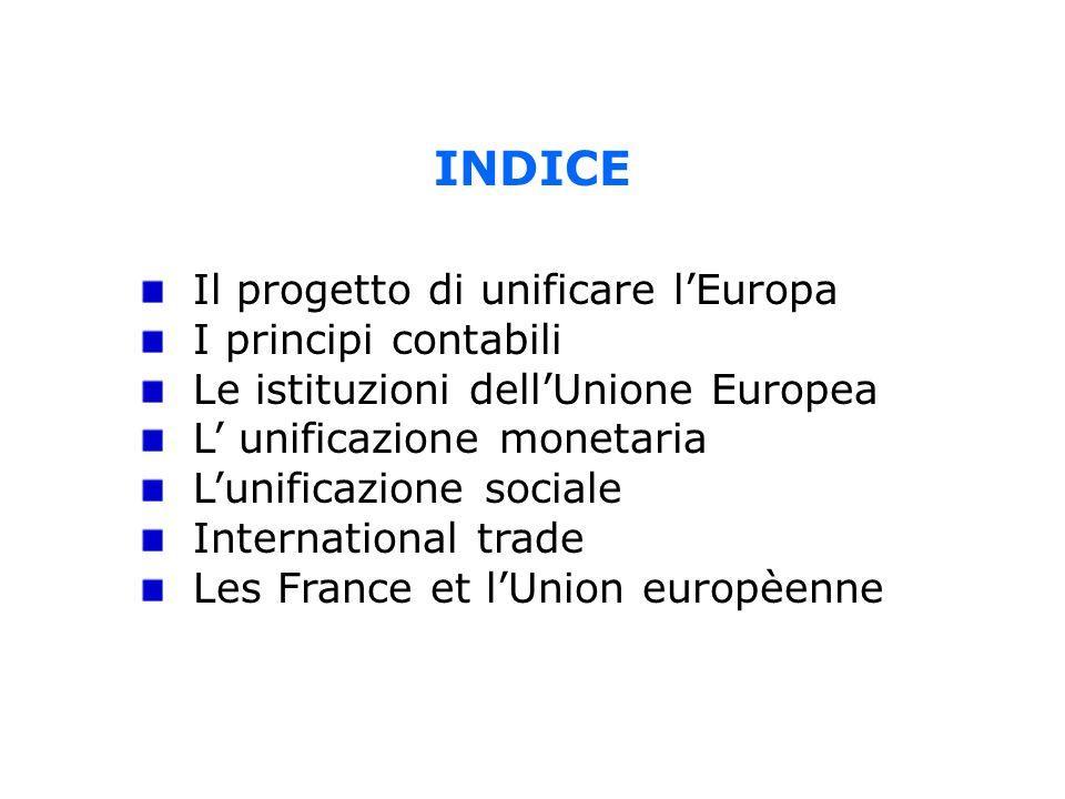 INDICE Il progetto di unificare l'Europa I principi contabili