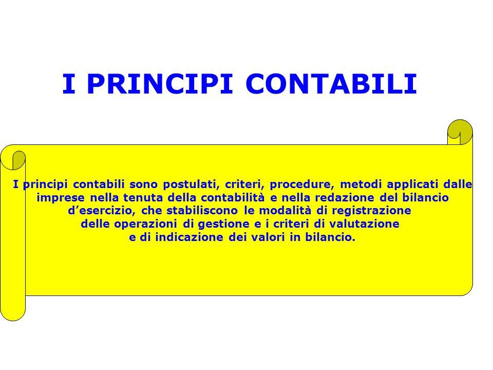 I PRINCIPI CONTABILI I principi contabili sono postulati, criteri, procedure, metodi applicati dalle.