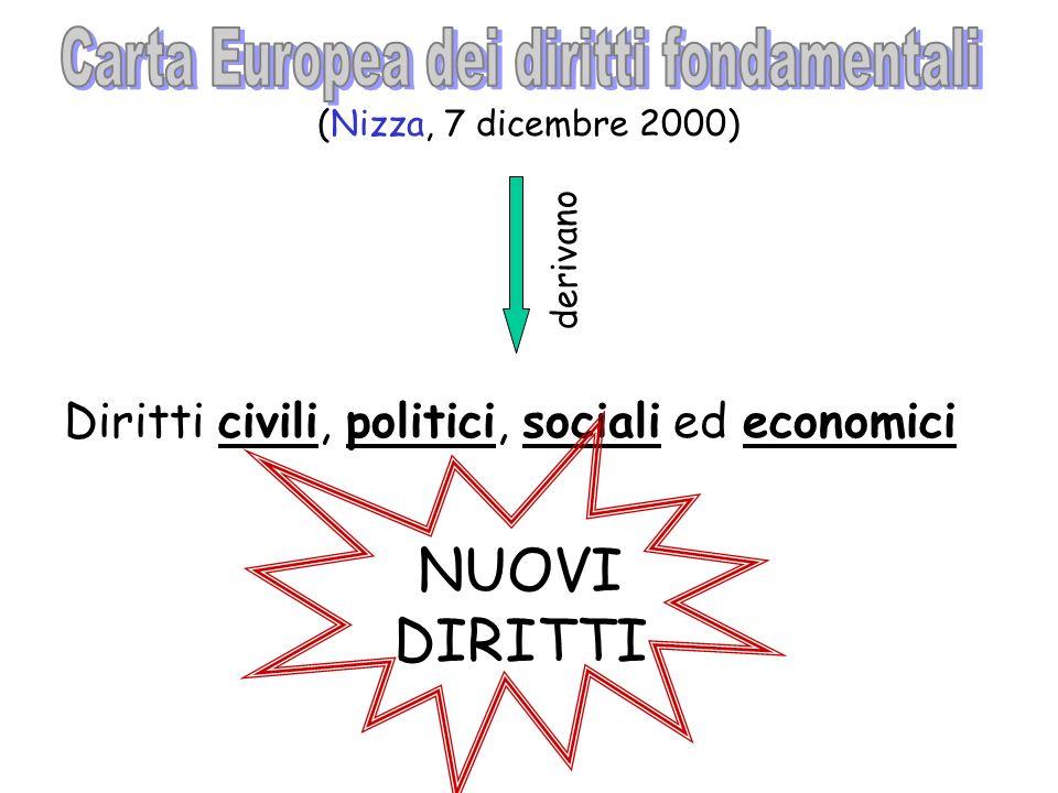 Carta Europea dei diritti fondamentali