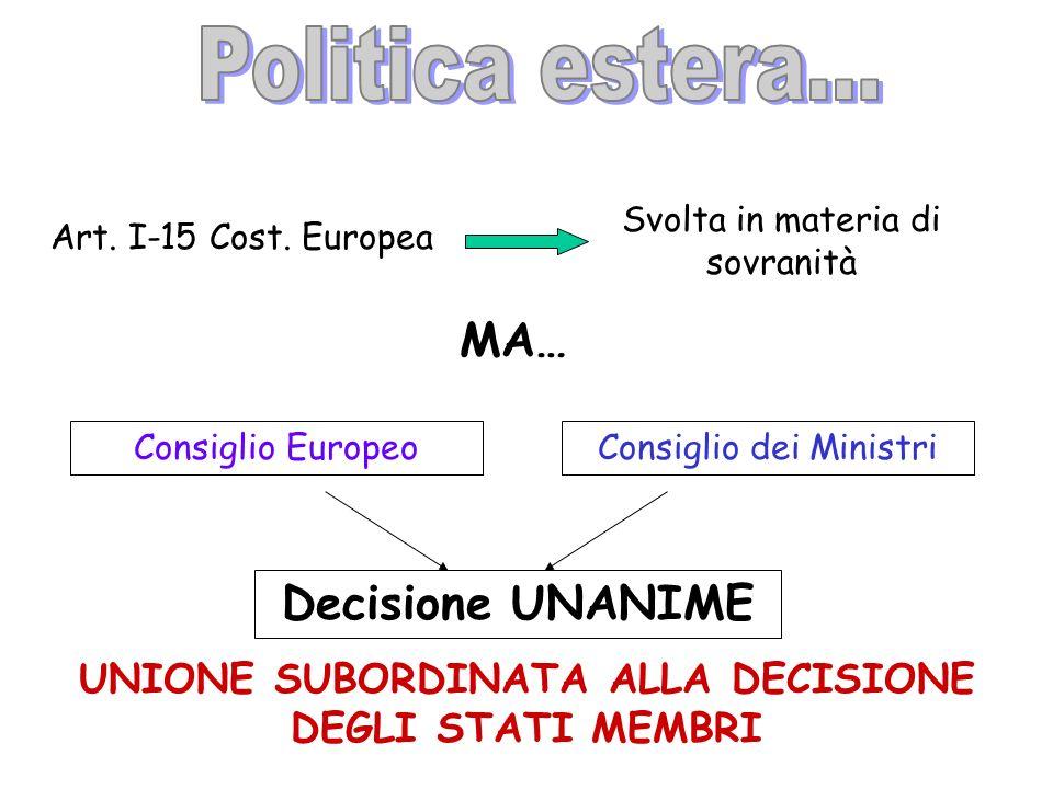 UNIONE SUBORDINATA ALLA DECISIONE DEGLI STATI MEMBRI