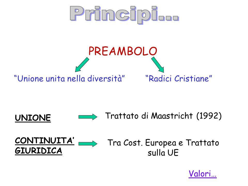 Principi... PREAMBOLO Unione unita nella diversità