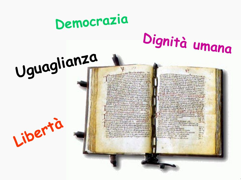 Democrazia Dignità umana Uguaglianza Libertà
