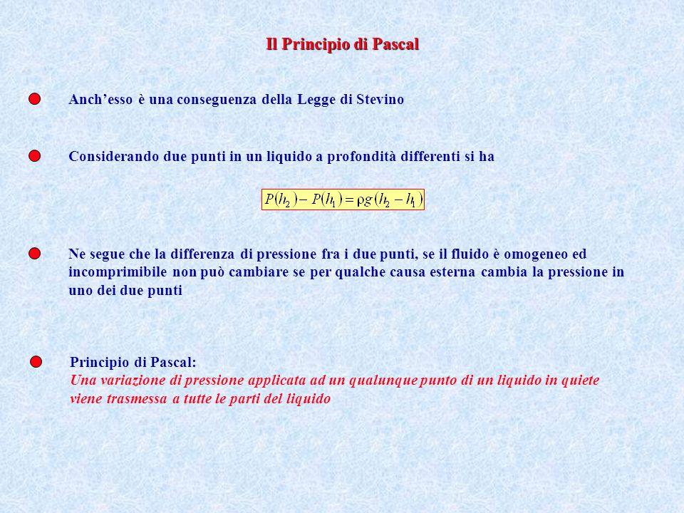 Il Principio di Pascal Anch'esso è una conseguenza della Legge di Stevino. Considerando due punti in un liquido a profondità differenti si ha.