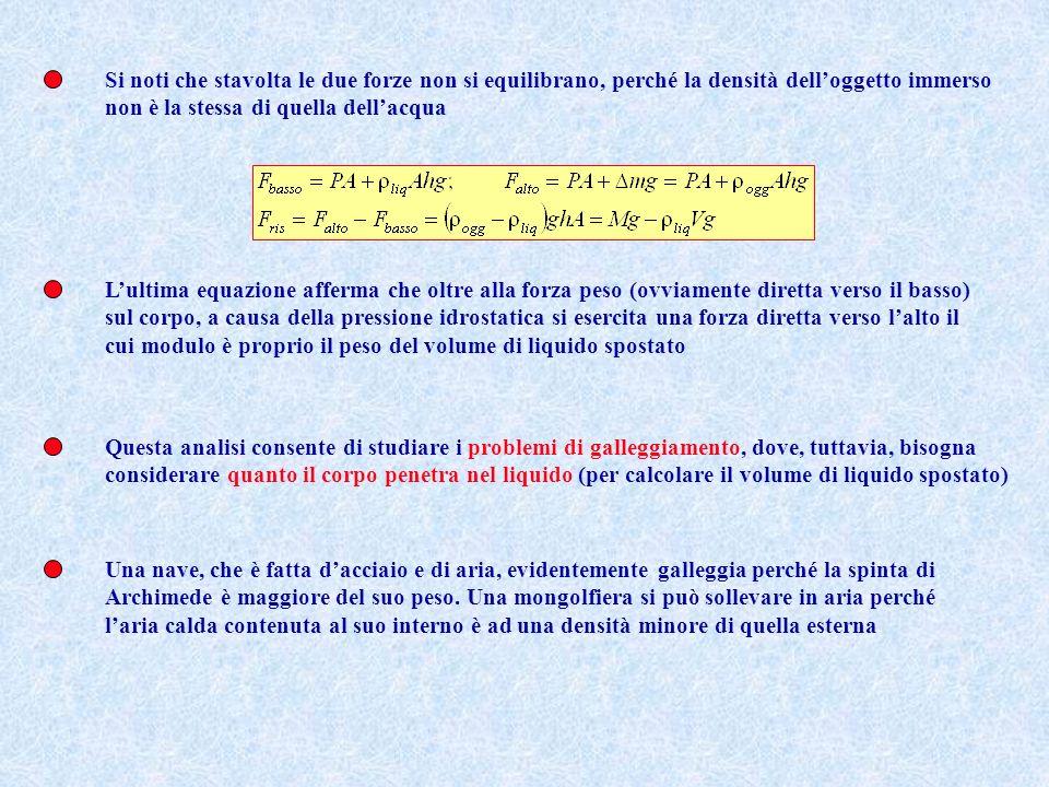 Si noti che stavolta le due forze non si equilibrano, perché la densità dell'oggetto immerso