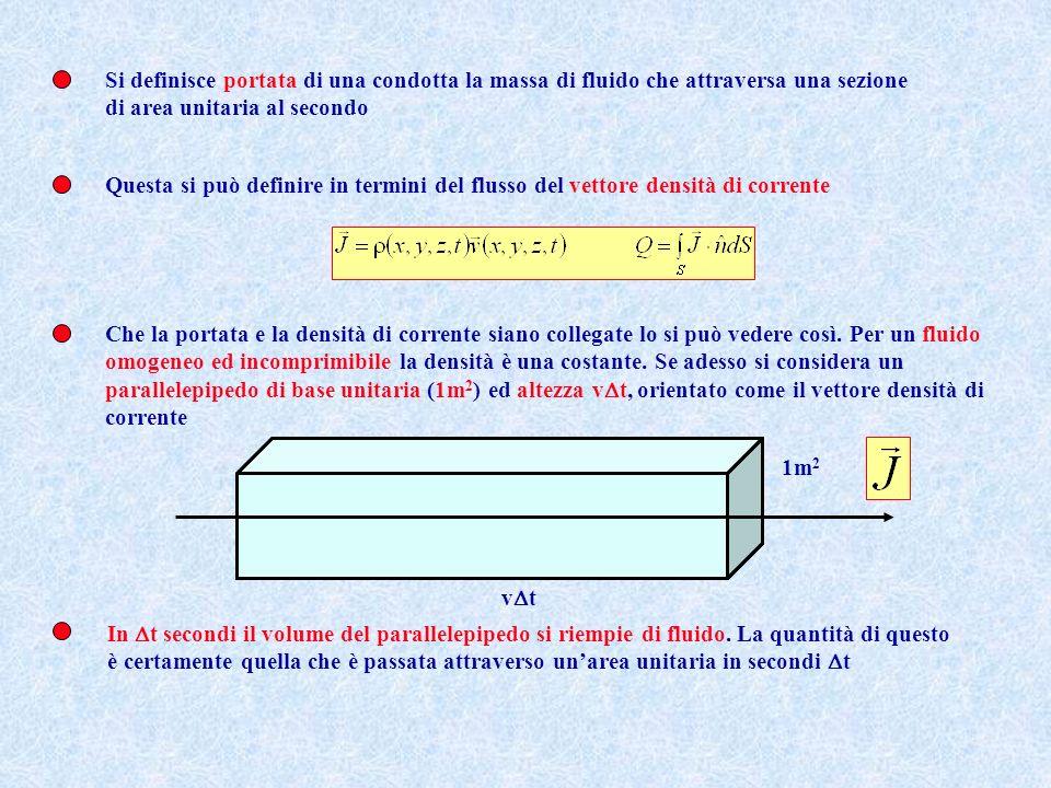 Si definisce portata di una condotta la massa di fluido che attraversa una sezione