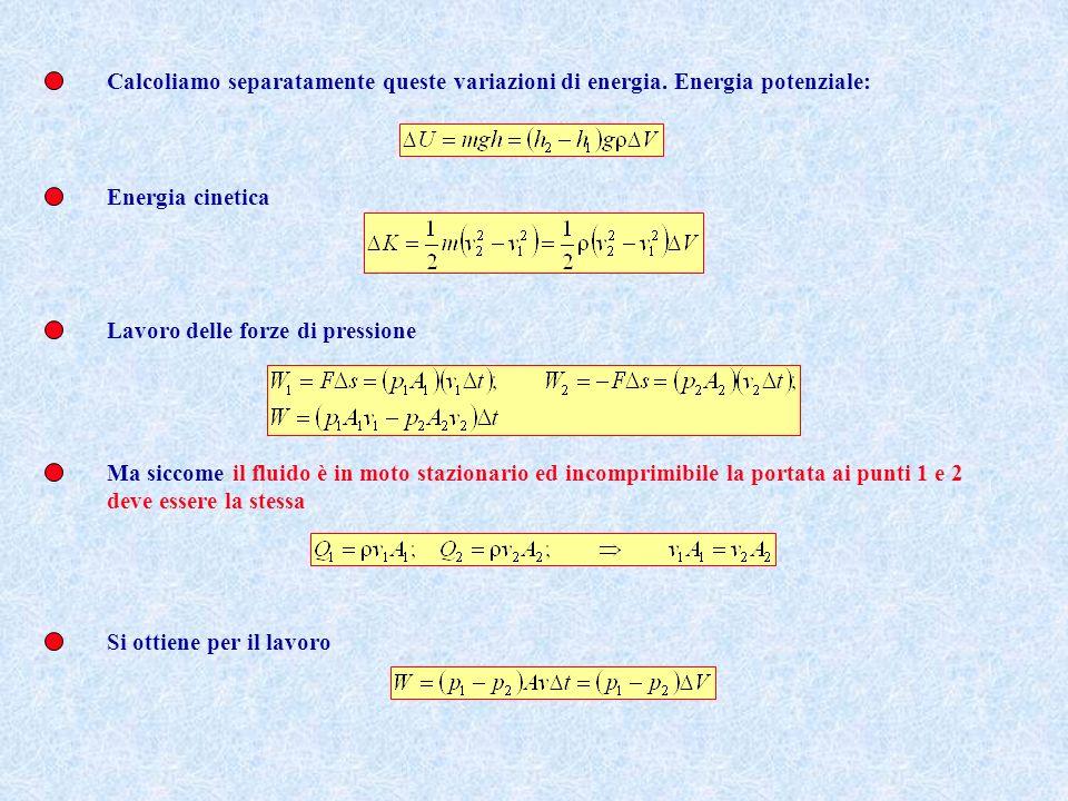 Calcoliamo separatamente queste variazioni di energia