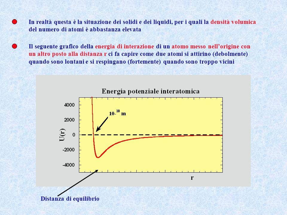 In realtà questa è la situazione dei solidi e dei liquidi, per i quali la densità volumica