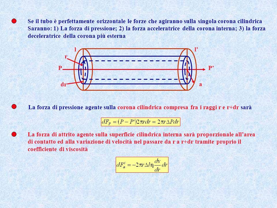 Se il tubo è perfettamente orizzontale le forze che agiranno sulla singola corona cilindrica