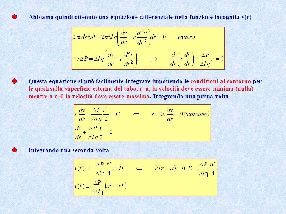 Abbiamo quindi ottenuto una equazione differenziale nella funzione incognita v(r)