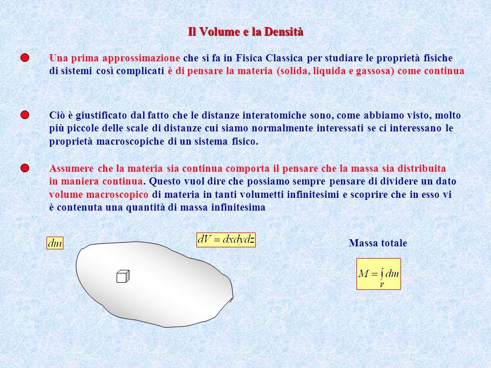 Il Volume e la Densità Una prima approssimazione che si fa in Fisica Classica per studiare le proprietà fisiche.