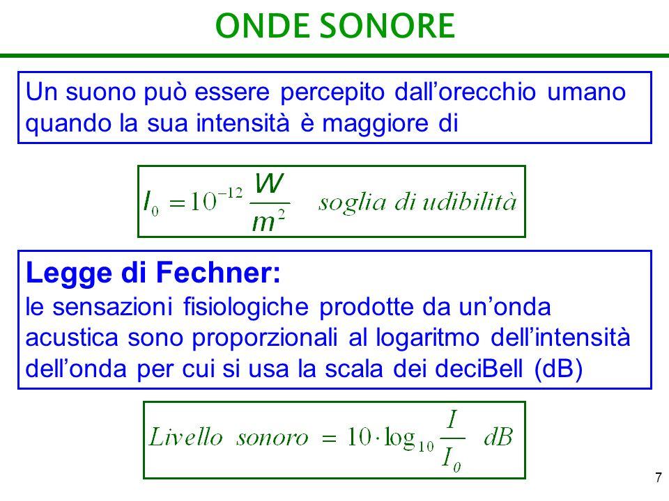ONDE SONORE Legge di Fechner: