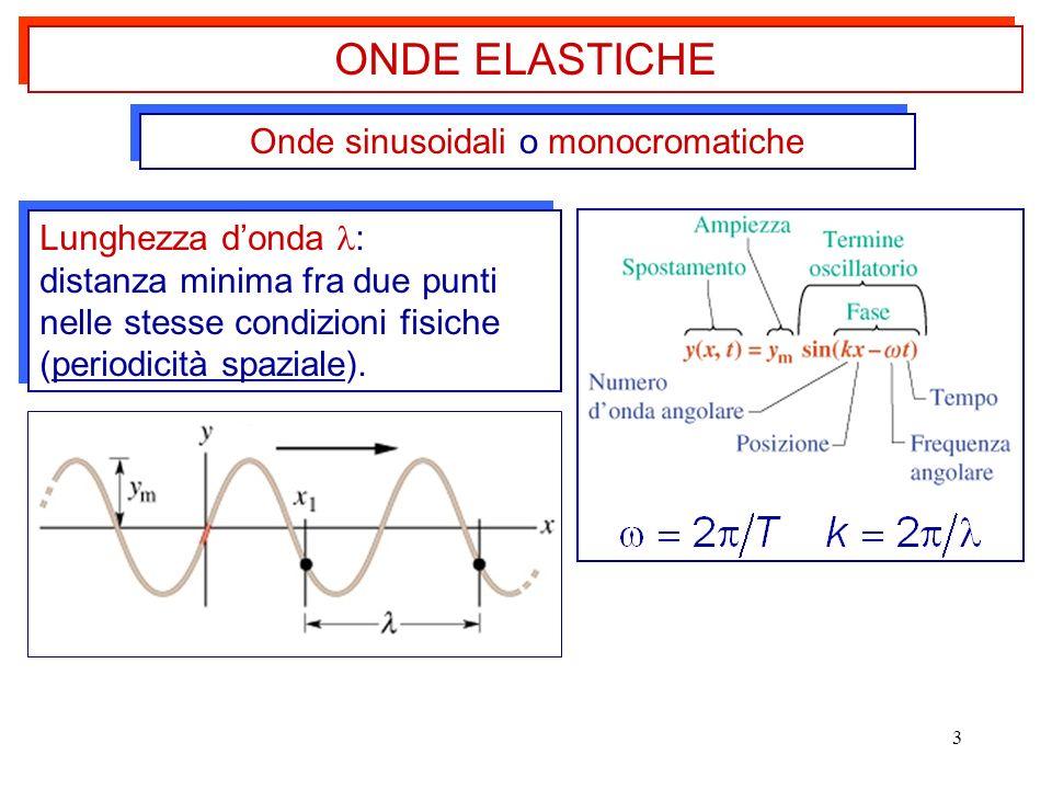 Onde sinusoidali o monocromatiche