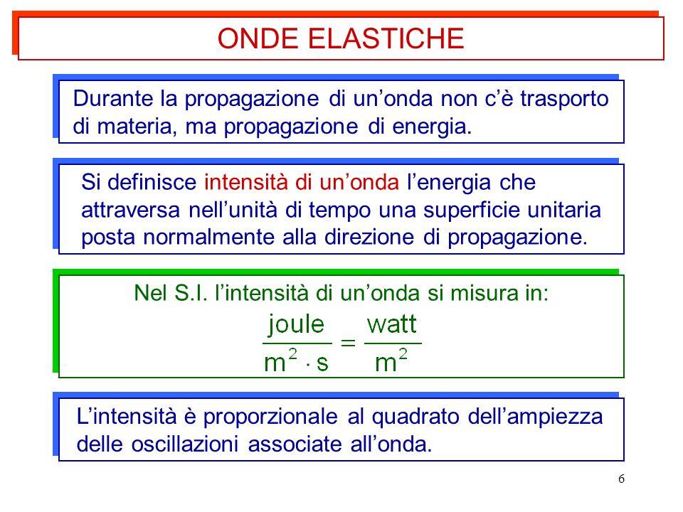 ONDE ELASTICHE Durante la propagazione di un'onda non c'è trasporto di materia, ma propagazione di energia.