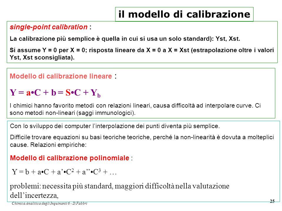 il modello di calibrazione