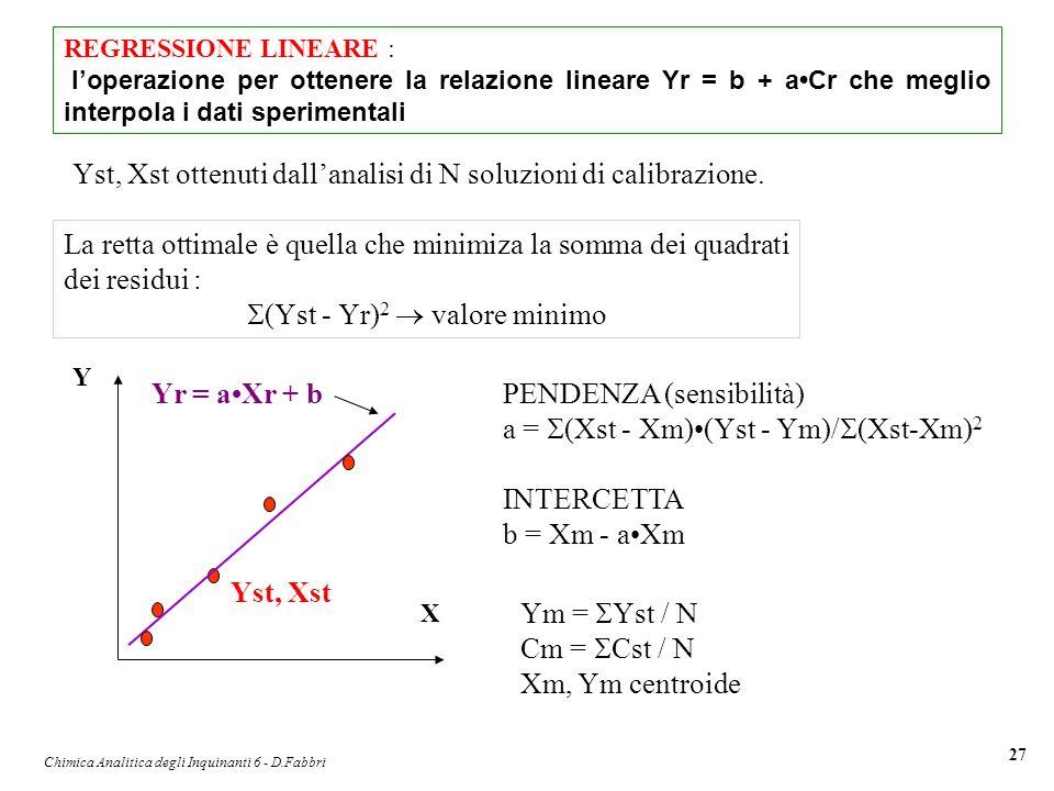 Yst, Xst ottenuti dall'analisi di N soluzioni di calibrazione.
