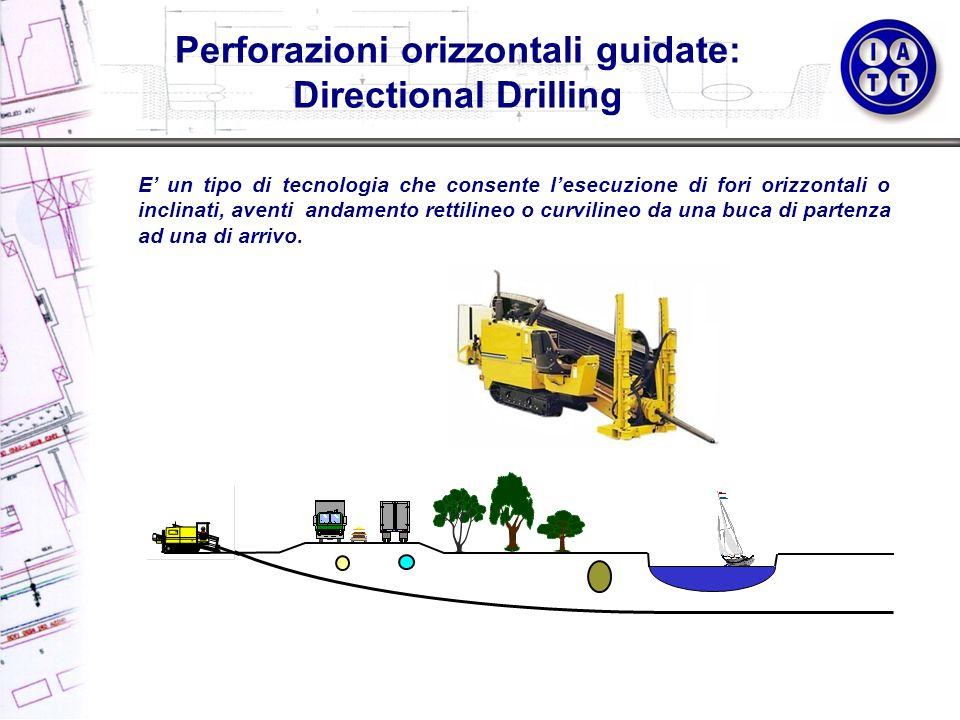 Perforazioni orizzontali guidate: