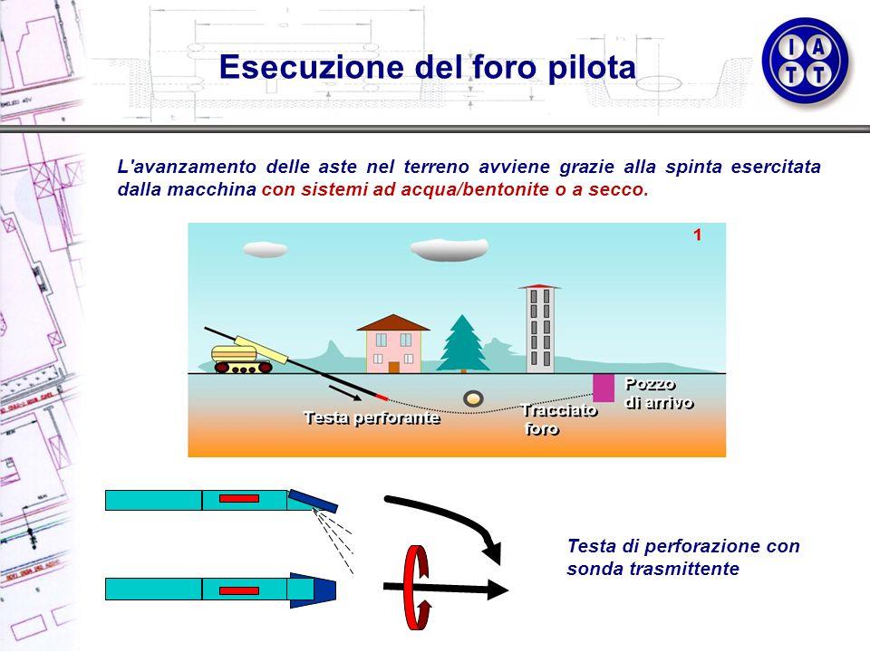 Esecuzione del foro pilota