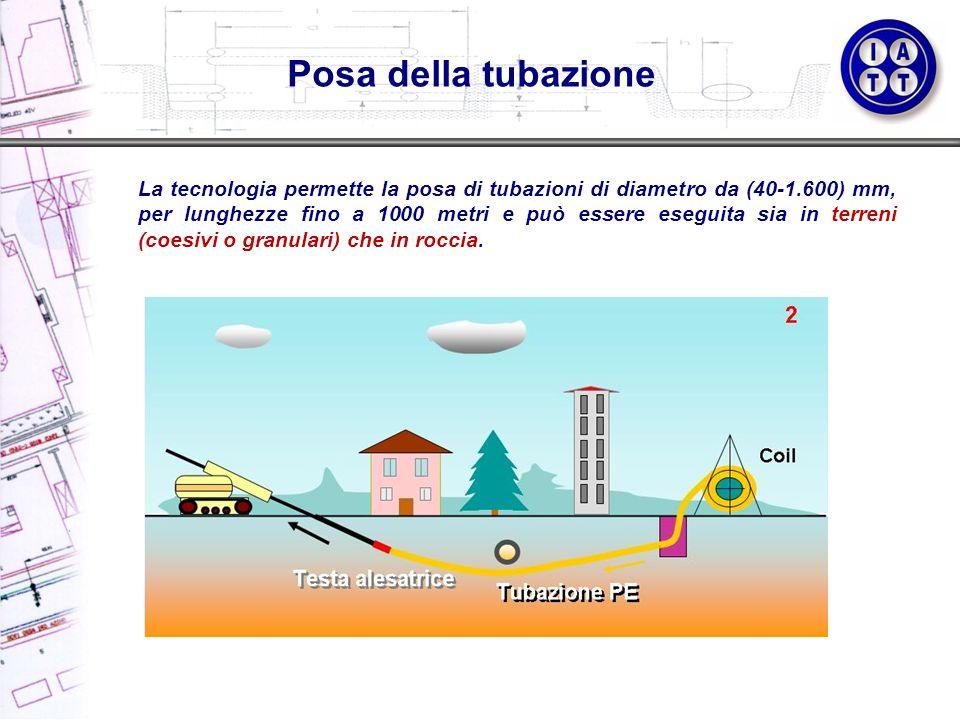 Posa della tubazione