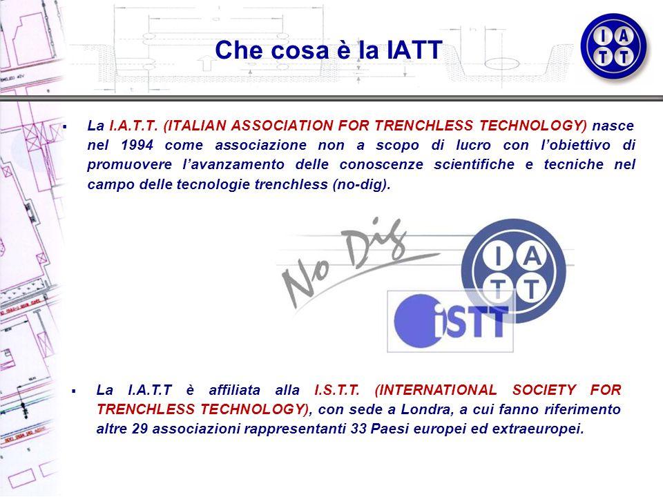 Che cosa è la IATT