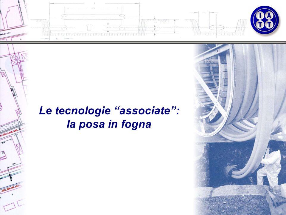 Le tecnologie associate :