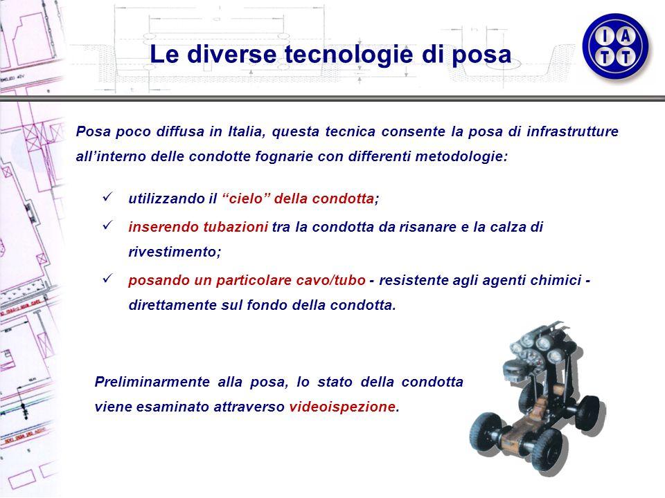 Le diverse tecnologie di posa