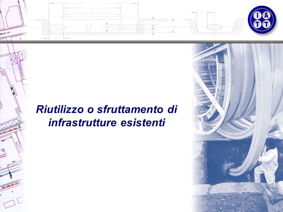 Riutilizzo o sfruttamento di infrastrutture esistenti